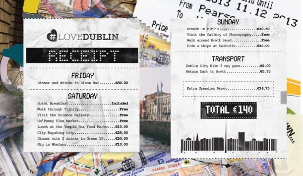 Dublin on a shoestring!