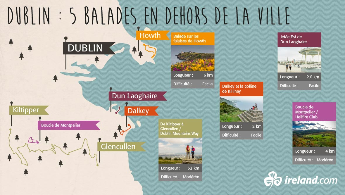Dublin Walks map FR