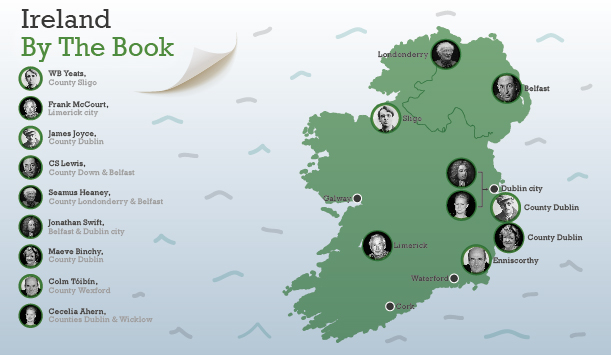 Map Of Ireland By County.Literary Map Of Ireland Part 1 Where The Authors And Their Stories