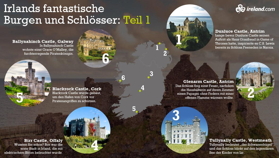 burgen irland karte Fantastische Burgen und Schlösser in Irland: Teil I | Ireland.com