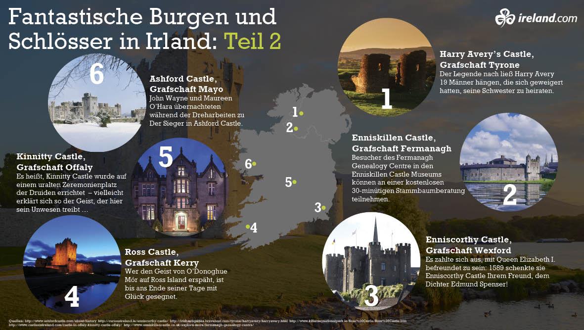 burgen irland karte Fantastische Burgen und Schlösser in Irland: Teil 2 | Ireland.com