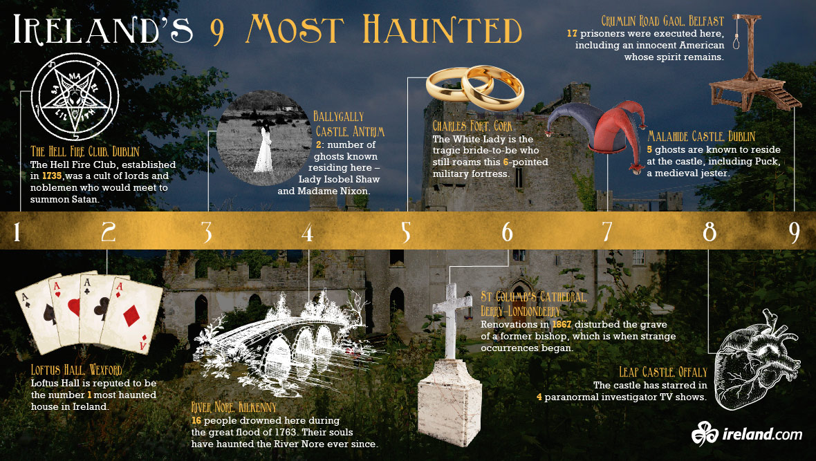 Ireland's 9 Most Haunted