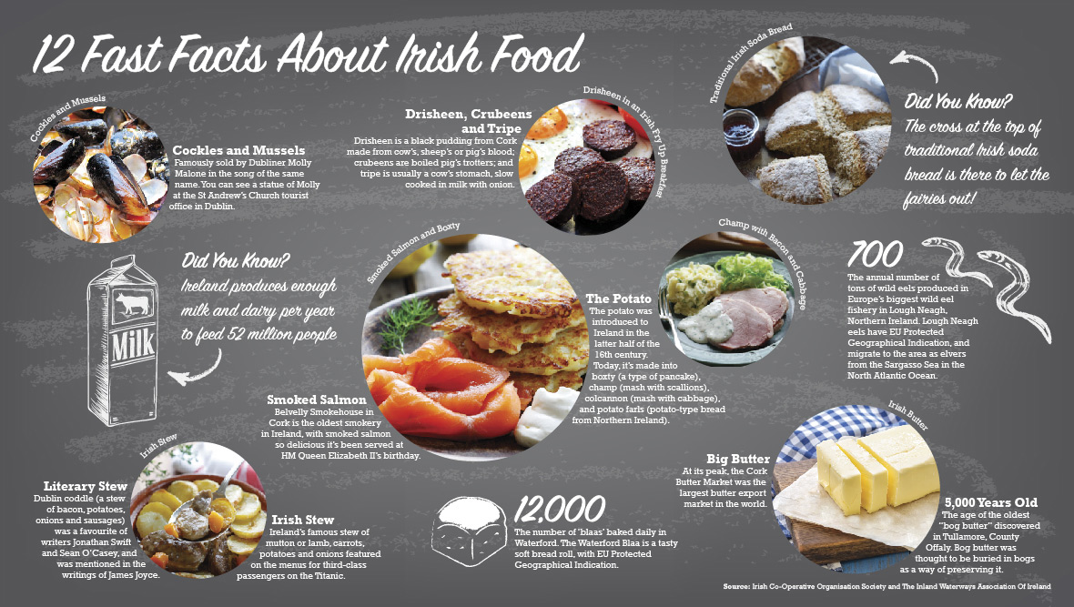 12 Fast Facts About Irish Food